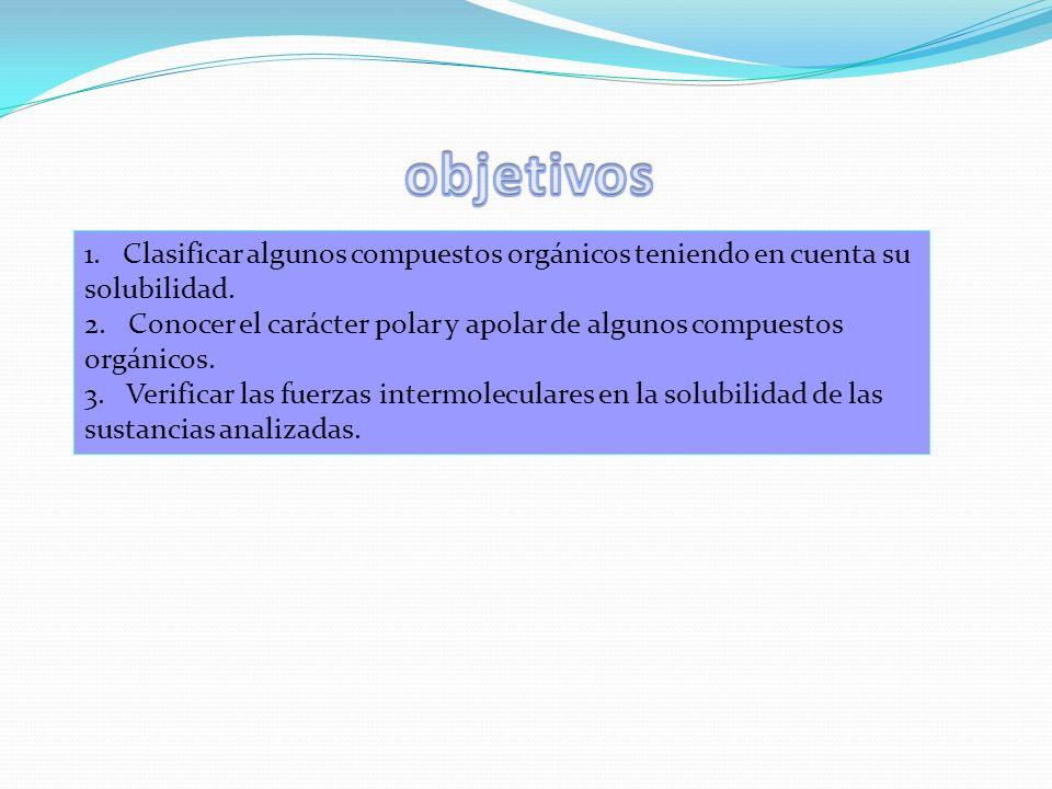 1. Clasificar algunos compuestos orgánicos teniendo en cuenta su solubilidad. 2. Conocer el carácter polar y apolar de algunos compuestos orgánicos. 3