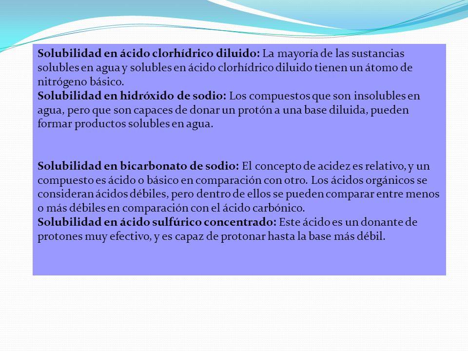 Solubilidad en ácido clorhídrico diluido: La mayoría de las sustancias solubles en agua y solubles en ácido clorhídrico diluido tienen un átomo de nit