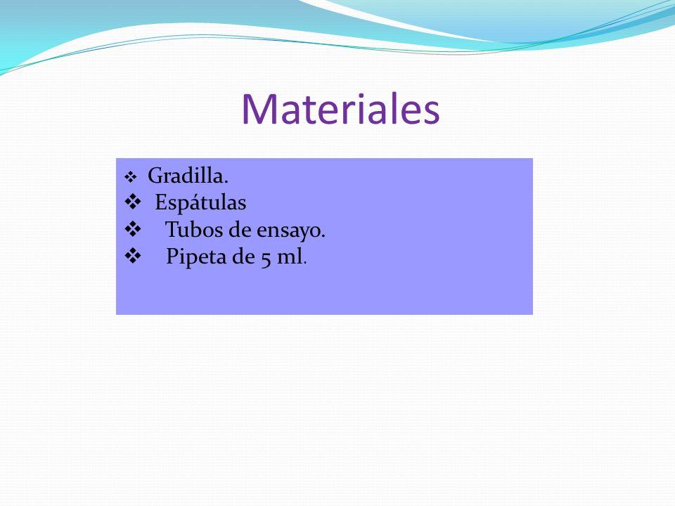 Reactivos Fórmula: H 2 O Apariencia líquida, incolora, inodora, insípida.