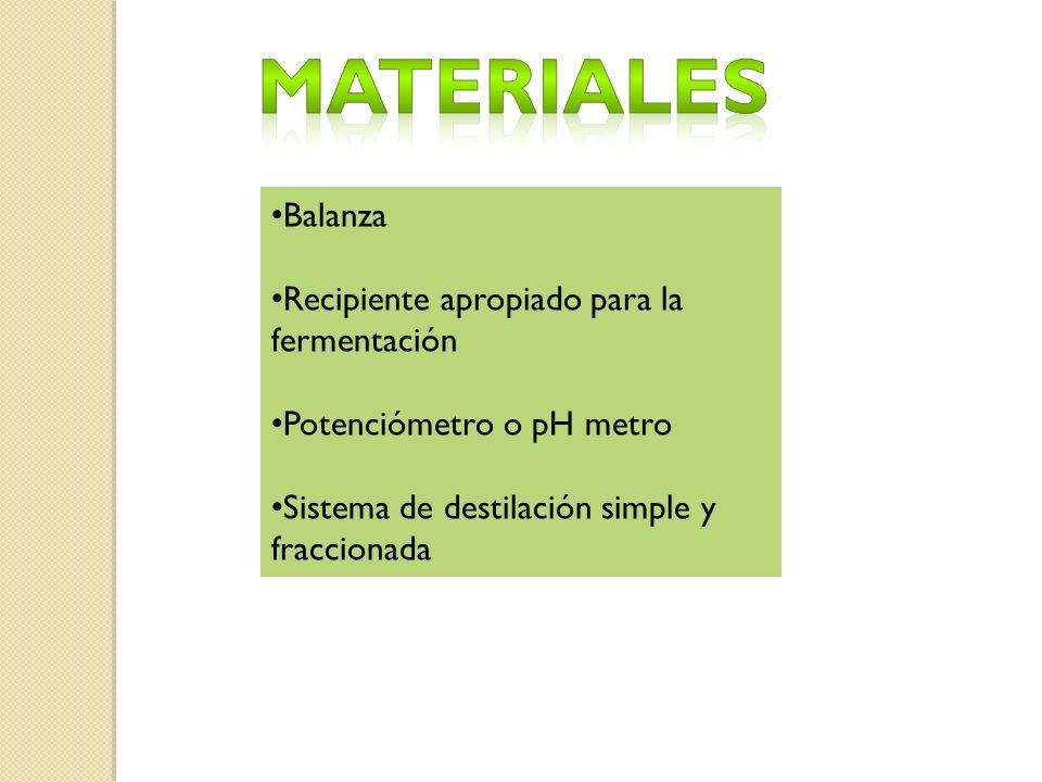 Balanza Recipiente apropiado para la fermentación Potenciómetro o pH metro Sistema de destilación simple y fraccionada