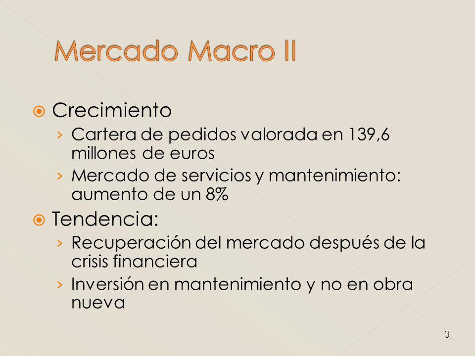 Crecimiento Cartera de pedidos valorada en 139,6 millones de euros Mercado de servicios y mantenimiento: aumento de un 8% Tendencia: Recuperación del mercado después de la crisis financiera Inversión en mantenimiento y no en obra nueva 3