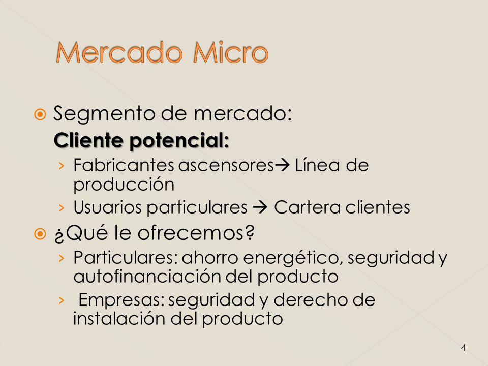 Segmento de mercado: Cliente potencial: Fabricantes ascensores Línea de producción Usuarios particulares Cartera clientes ¿Qué le ofrecemos.
