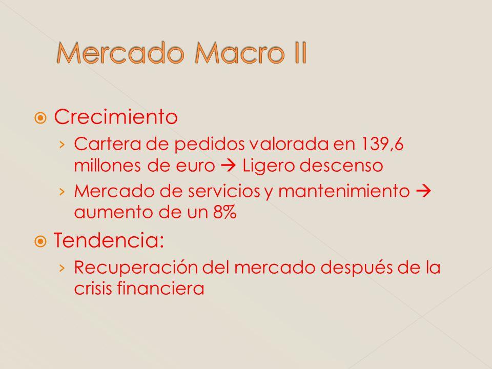 Crecimiento Cartera de pedidos valorada en 139,6 millones de euro Ligero descenso Mercado de servicios y mantenimiento aumento de un 8% Tendencia: Rec