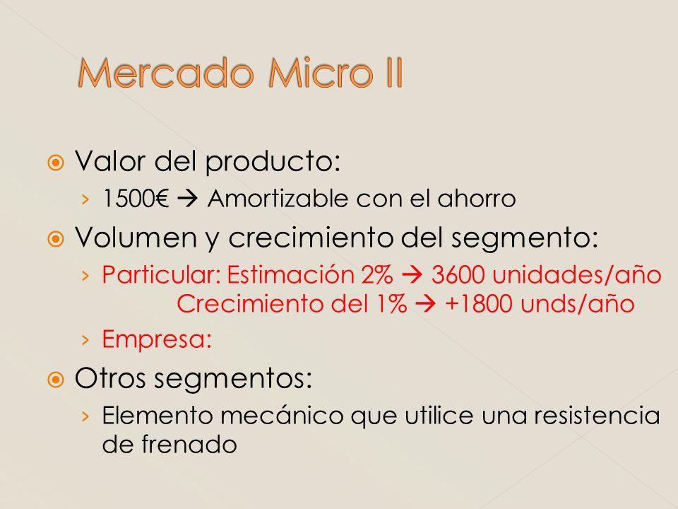 Valor del producto: 1500 Amortizable con el ahorro Volumen y crecimiento del segmento: Particular: Estimación 2% 3600 unidades/año Crecimiento del 1%