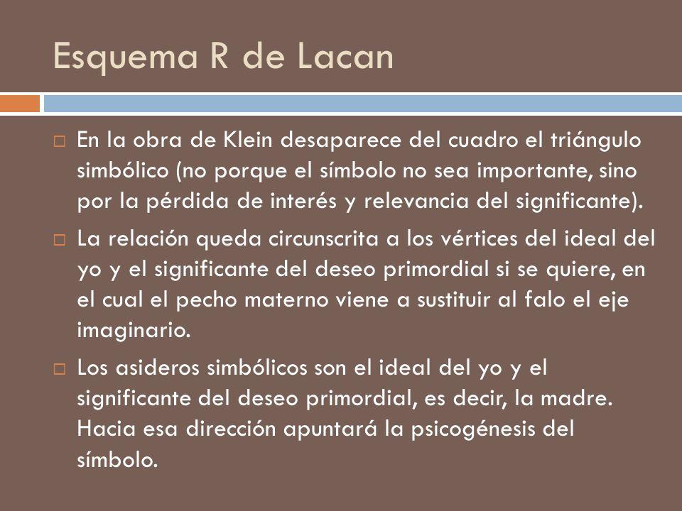 Esquema R de Lacan En la obra de Klein desaparece del cuadro el triángulo simbólico (no porque el símbolo no sea importante, sino por la pérdida de in