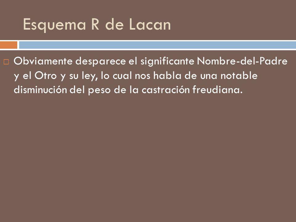 Esquema R de Lacan Obviamente desparece el significante Nombre-del-Padre y el Otro y su ley, lo cual nos habla de una notable disminución del peso de