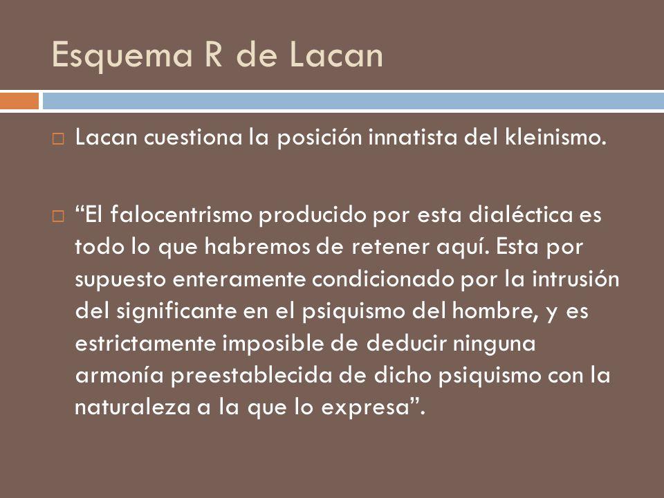 Esquema R de Lacan Lacan cuestiona la posición innatista del kleinismo. El falocentrismo producido por esta dialéctica es todo lo que habremos de rete