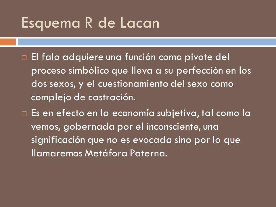 Esquema R de Lacan El falo adquiere una función como pivote del proceso simbólico que lleva a su perfección en los dos sexos, y el cuestionamiento del