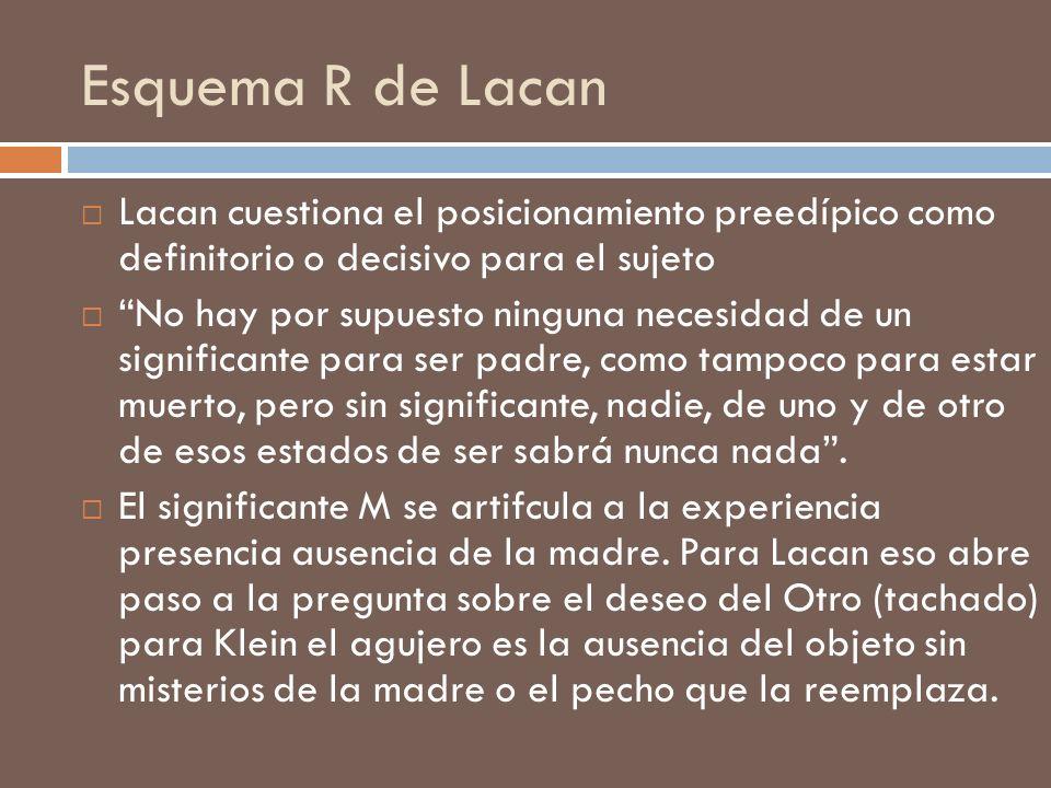 Esquema R de Lacan El significante I, del ideal del yo corresponde a la introyección del pecho bueno idealizado, cuya estabilización es correlativa a la elaboración adecuada de la posición depresiva.