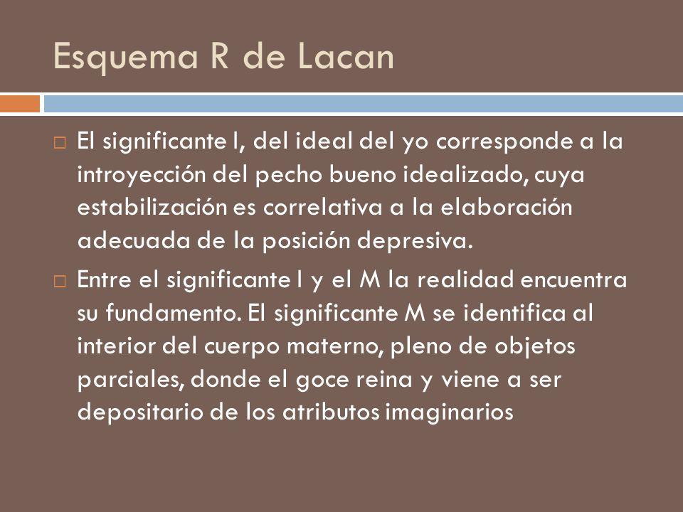 Esquema R de Lacan El significante I, del ideal del yo corresponde a la introyección del pecho bueno idealizado, cuya estabilización es correlativa a