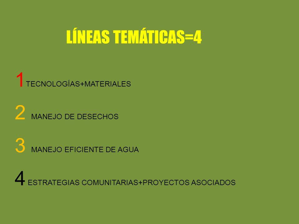 LÍNEAS TEMÁTICAS=4 1 TECNOLOGÍAS+MATERIALES 2 MANEJO DE DESECHOS 3 MANEJO EFICIENTE DE AGUA 4 ESTRATEGIAS COMUNITARIAS+PROYECTOS ASOCIADOS