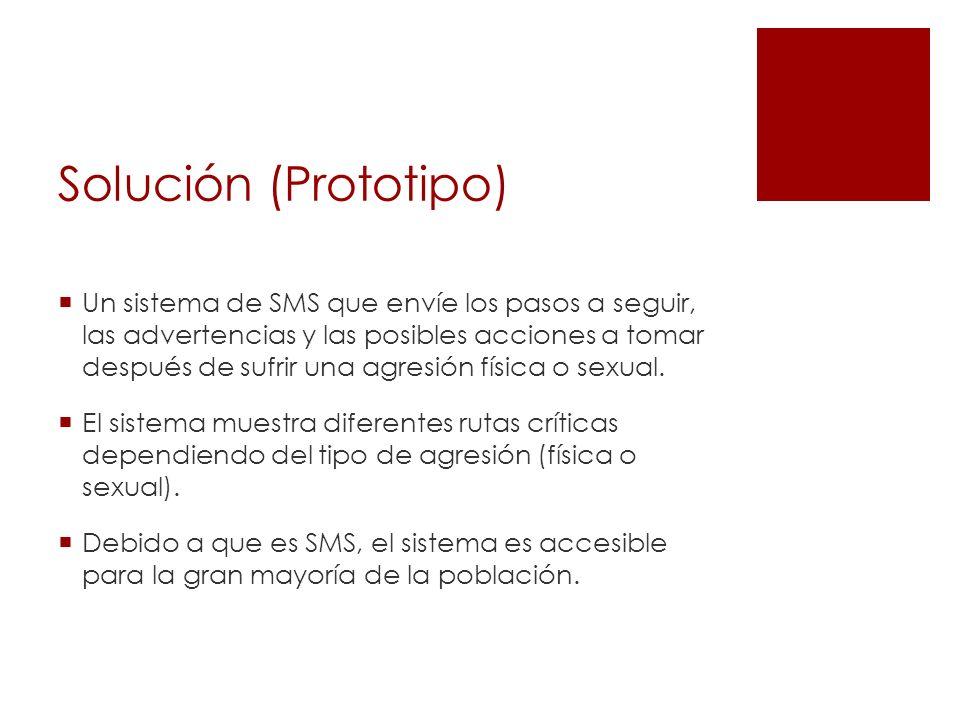 Solución (Prototipo) Un sistema de SMS que envíe los pasos a seguir, las advertencias y las posibles acciones a tomar después de sufrir una agresión f