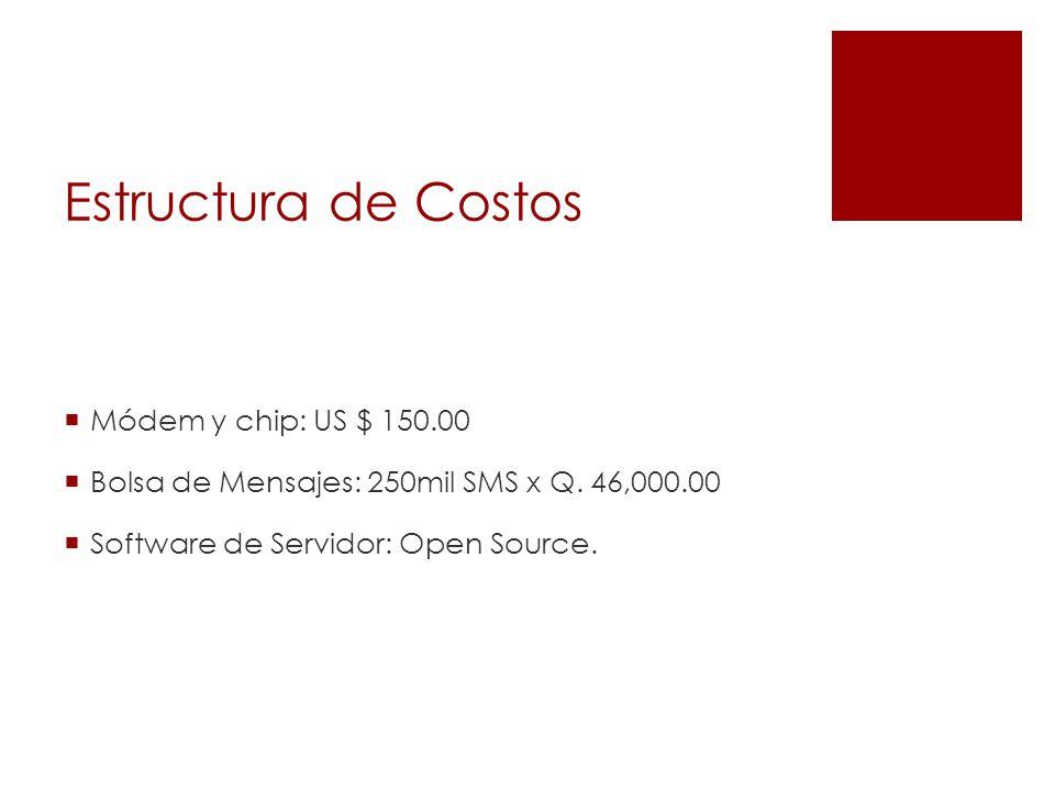Estructura de Costos Módem y chip: US $ 150.00 Bolsa de Mensajes: 250mil SMS x Q. 46,000.00 Software de Servidor: Open Source.