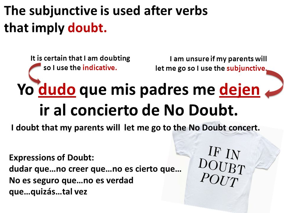 In addition to expressing doubt with verbs like dudar, you can express doubt by saying that you dont think or believe something is going to happen.