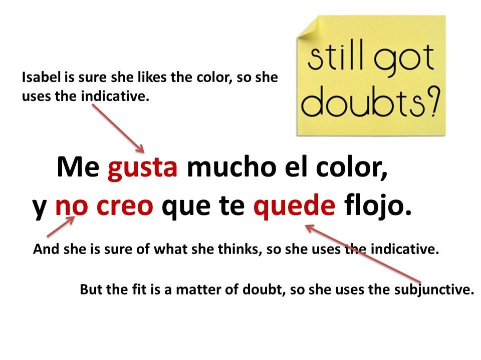 The subjunctive is used with expressions of doubt.