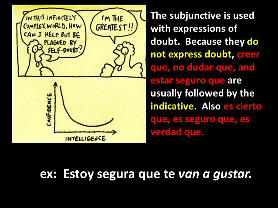 The subjunctive is used with expressions of doubt. Because they do not express doubt, creer que, no dudar que, and estar seguro que are usually follow