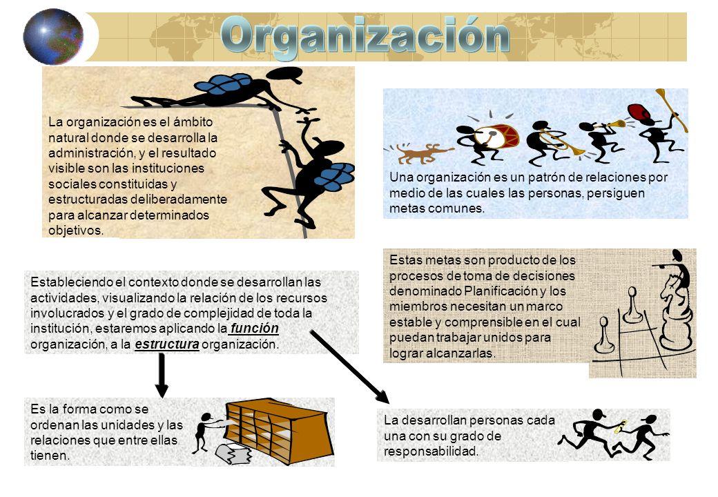 Una organización es un patrón de relaciones por medio de las cuales las personas, persiguen metas comunes. Estableciendo el contexto donde se desarrol