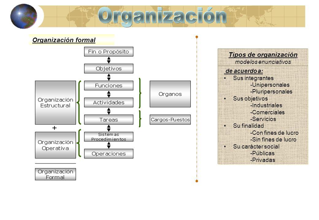 Organización formal Tipos de organización modelos enunciativos de acuerdo a: Sus integrantes -Unipersonales -Pluripersonales Sus objetivos -Industrial