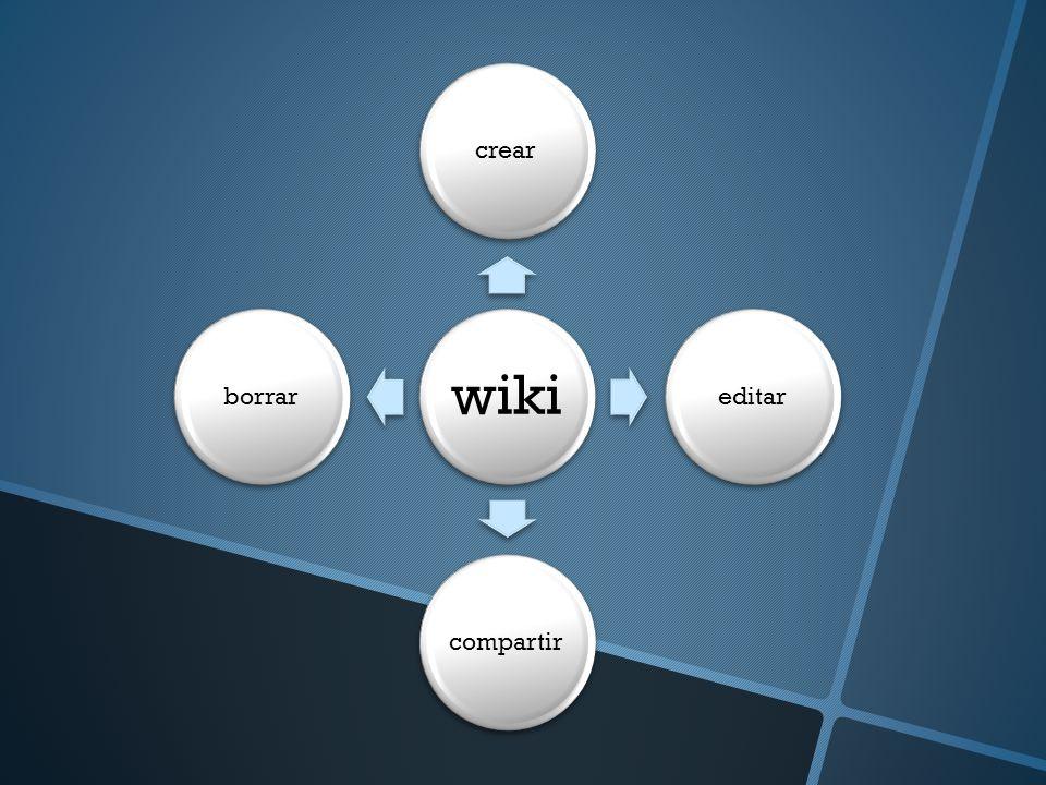 wiki creareditarcompartirborrar