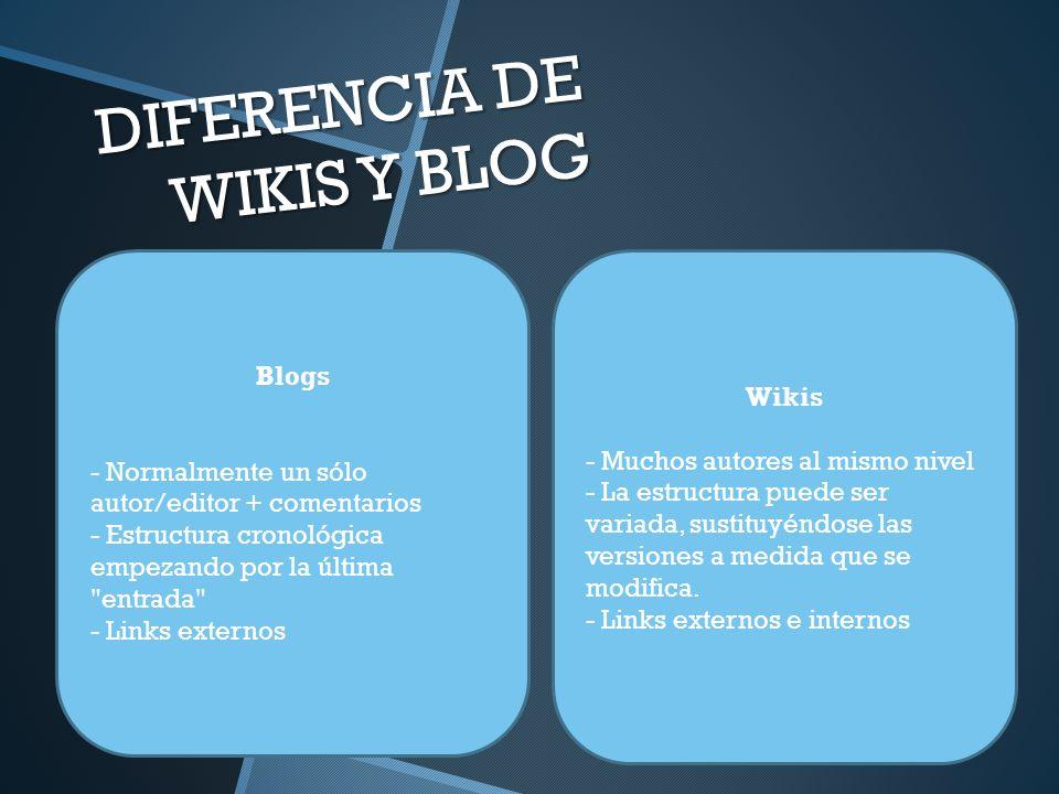 DIFERENCIA DE WIKIS Y BLOG Blogs - Normalmente un sólo autor/editor + comentarios - Estructura cronológica empezando por la última