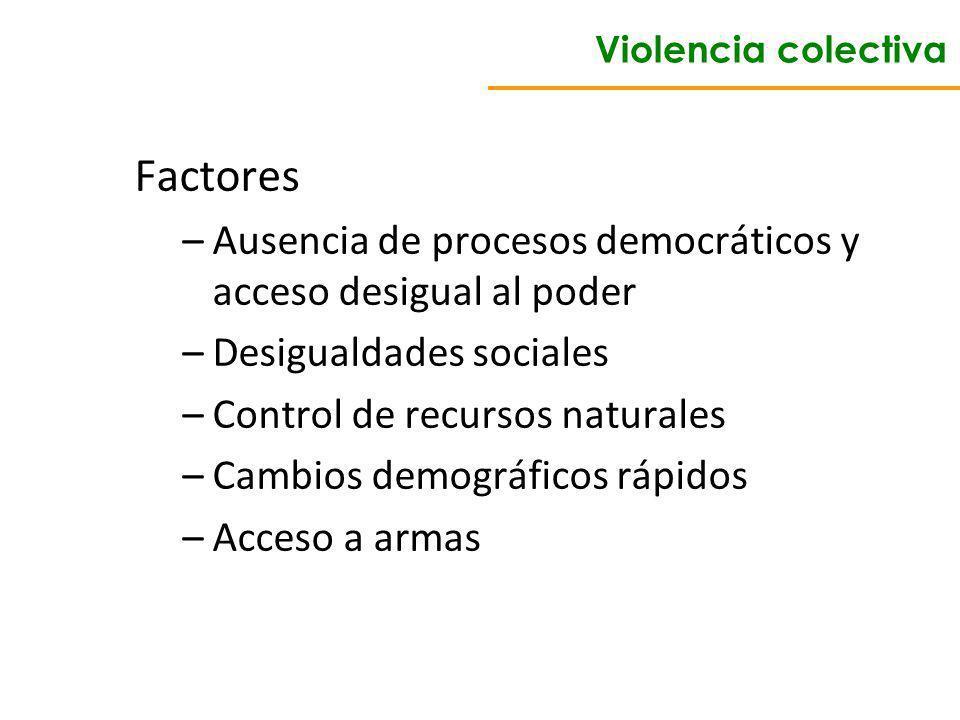 Violencia colectiva Factores –Ausencia de procesos democráticos y acceso desigual al poder –Desigualdades sociales –Control de recursos naturales –Cambios demográficos rápidos –Acceso a armas