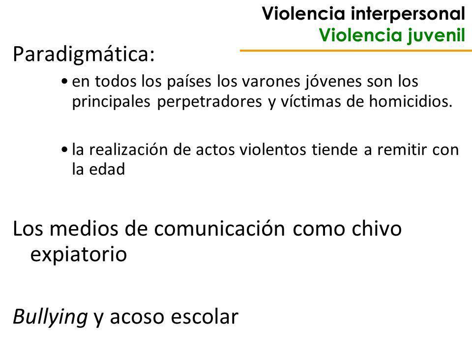 Violencia interpersonal Violencia juvenil Paradigmática: en todos los países los varones jóvenes son los principales perpetradores y víctimas de homicidios.