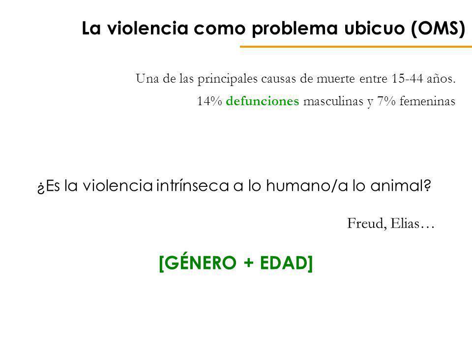 La violencia como problema ubicuo (OMS) Una de las principales causas de muerte entre 15-44 años.