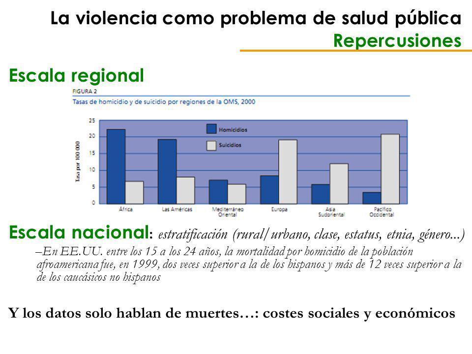 La violencia como problema de salud pública Repercusiones Escala regional Escala nacional : estratificación (rural/urbano, clase, estatus, etnia, género...) –En EE.UU.