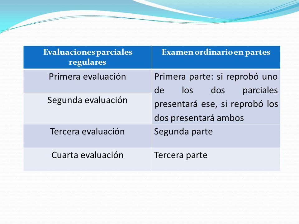 Evaluaciones parciales regulares Examen ordinario en partes Primera evaluación Primera parte: si reprobó uno de los dos parciales presentará ese, si r