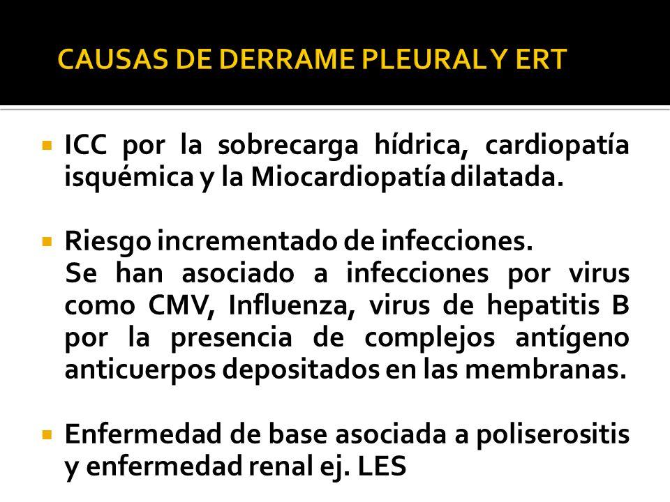 ICC por la sobrecarga hídrica, cardiopatía isquémica y la Miocardiopatía dilatada. Riesgo incrementado de infecciones. Se han asociado a infecciones p