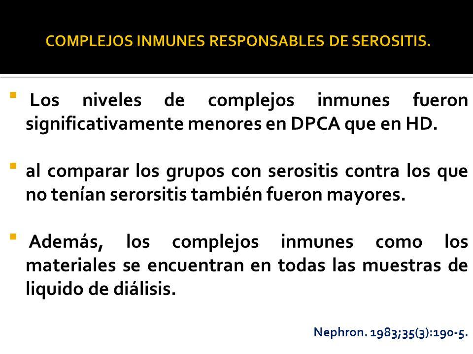 Los niveles de complejos inmunes fueron significativamente menores en DPCA que en HD. al comparar los grupos con serositis contra los que no tenían se