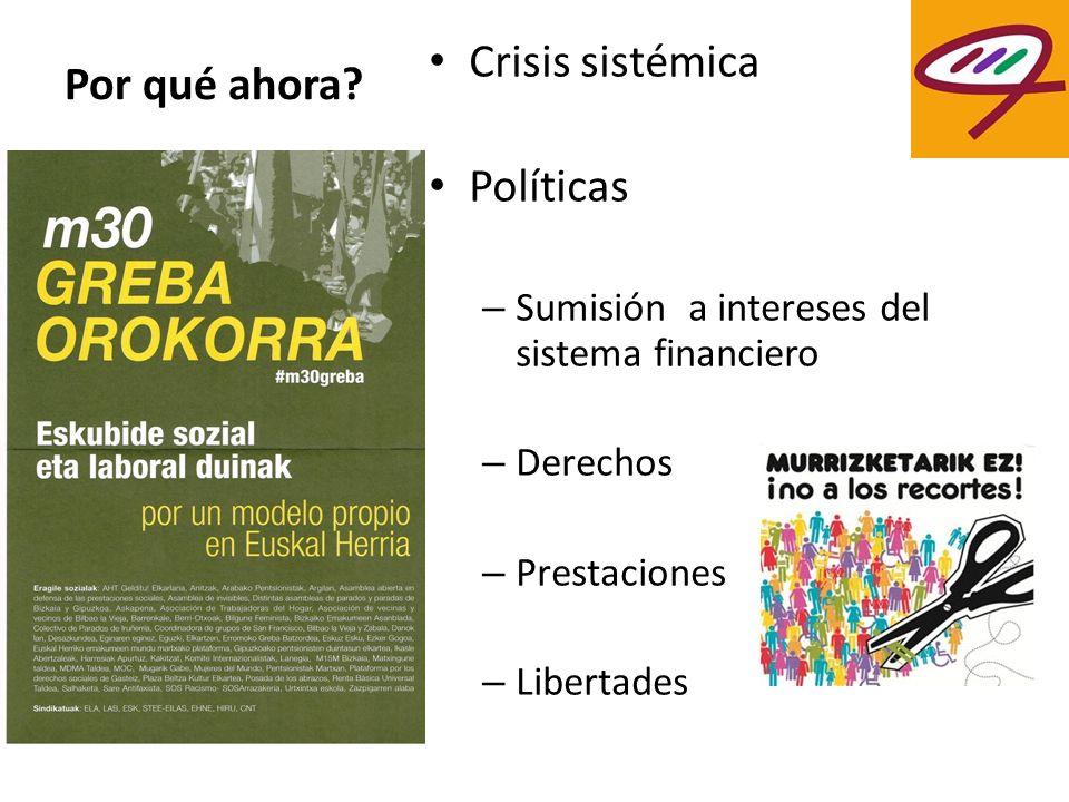 Por qué ahora? Crisis sistémica Políticas – Sumisión a intereses del sistema financiero – Derechos – Prestaciones – Libertades