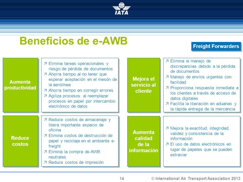 14 © International Air Transport Association 2013 Beneficios de e-AWB Aumenta productividad Elimina tareas operacionales y riesgo de pérdida de docume