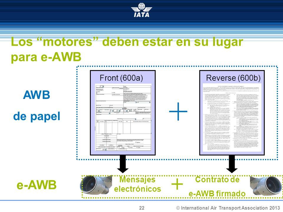 22 © International Air Transport Association 2013 Los motores deben estar en su lugar para e-AWB Front (600a)Reverse (600b) Mensajes electrónicos Cont