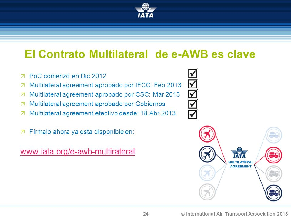 24 © International Air Transport Association 2013 El Contrato Multilateral de e-AWB es clave PoC comenzó en Dic 2012 Multilateral agreement aprobado por IFCC: Feb 2013 Multilateral agreement aprobado por CSC: Mar 2013 Multilateral agreement aprobado por Gobiernos Multilateral agreement efectivo desde: 18 Abr 2013 Fírmalo ahora ya esta disponible en: www.iata.org/e-awb-multirateral