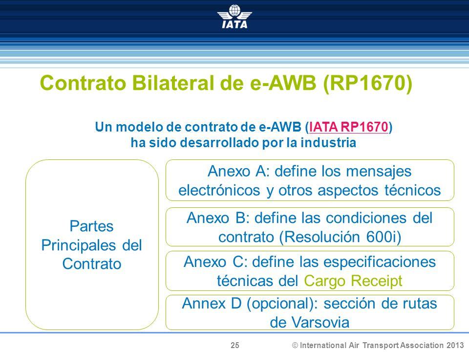 25 © International Air Transport Association 2013 Partes Principales del Contrato Anexo A: define los mensajes electrónicos y otros aspectos técnicos