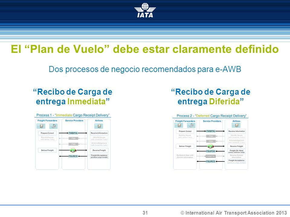 31 © International Air Transport Association 2013 El Plan de Vuelo debe estar claramente definido Dos procesos de negocio recomendados para e-AWB Reci