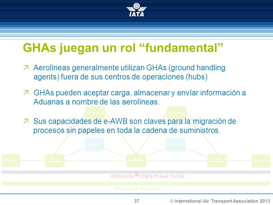 37 © International Air Transport Association 2013 GHAs juegan un rol fundamental Aerolíneas generalmente utilizan GHAs (ground handling agents) fuera
