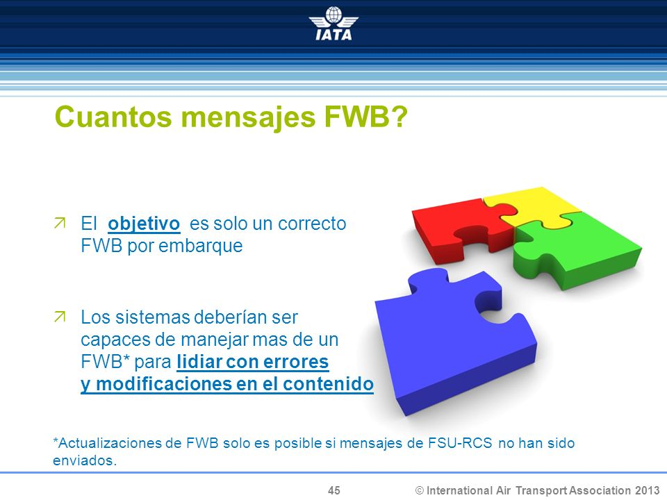© International Air Transport Association 2013 45 Cuantos mensajes FWB.