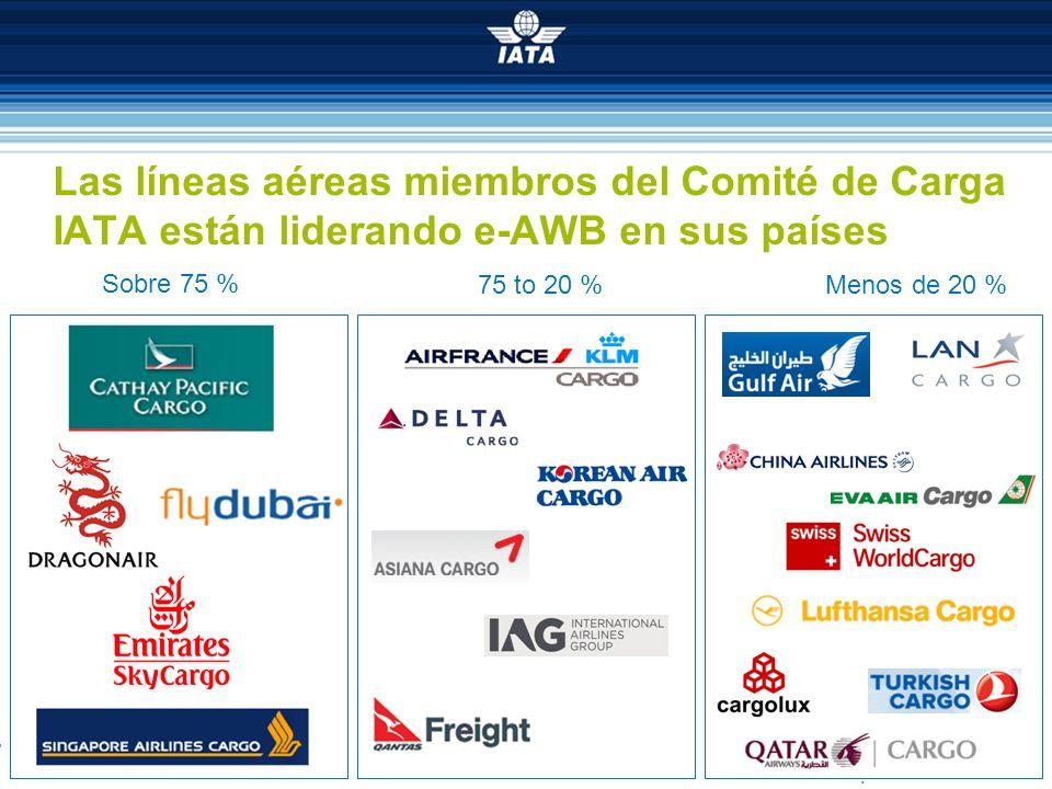 6 © International Air Transport Association 2013 Las líneas aéreas miembros del Comité de Carga IATA están liderando e-AWB en sus países Sobre 75 % 75