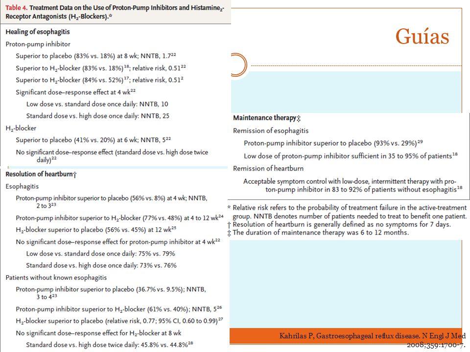 Guías Kahrilas P, Gastroesophageal reflux disease. N Engl J Med 2008;359:1700-7.