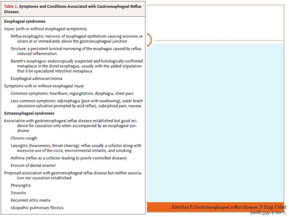 Kahrilas P, Gastroesophageal reflux disease. N Engl J Med 2008;359:1700-7.