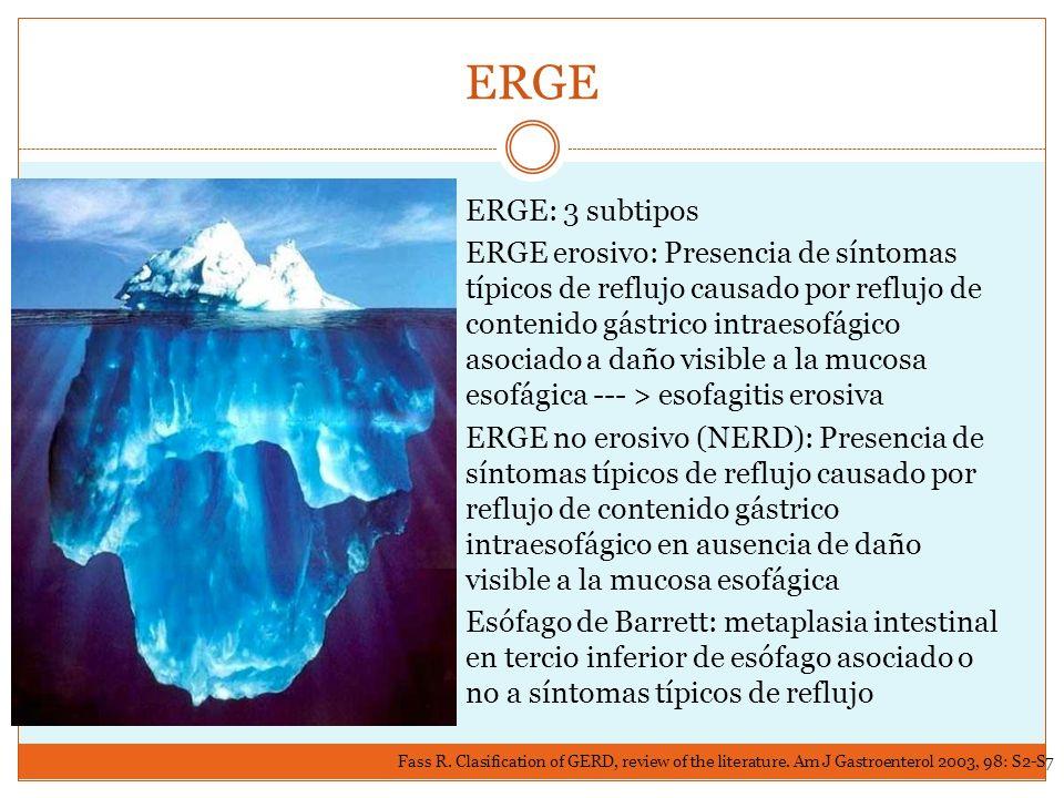 ERGE ERGE: 3 subtipos ERGE erosivo: Presencia de síntomas típicos de reflujo causado por reflujo de contenido gástrico intraesofágico asociado a daño