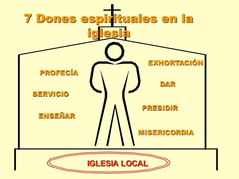 7 Dones espirituales en la iglesia IGLESIA LOCAL PROFECÍA SERVICIO ENSEÑAR EXHORTACIÓN DAR PRESIDIR MISERICORDIA