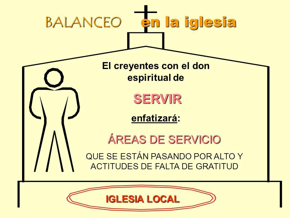 BALANCEO en la iglesia IGLESIA LOCAL El creyentes con el don espiritual de SERVIR enfatizará: ÁREAS DE SERVICIO QUE SE ESTÁN PASANDO POR ALTO Y ACTITU