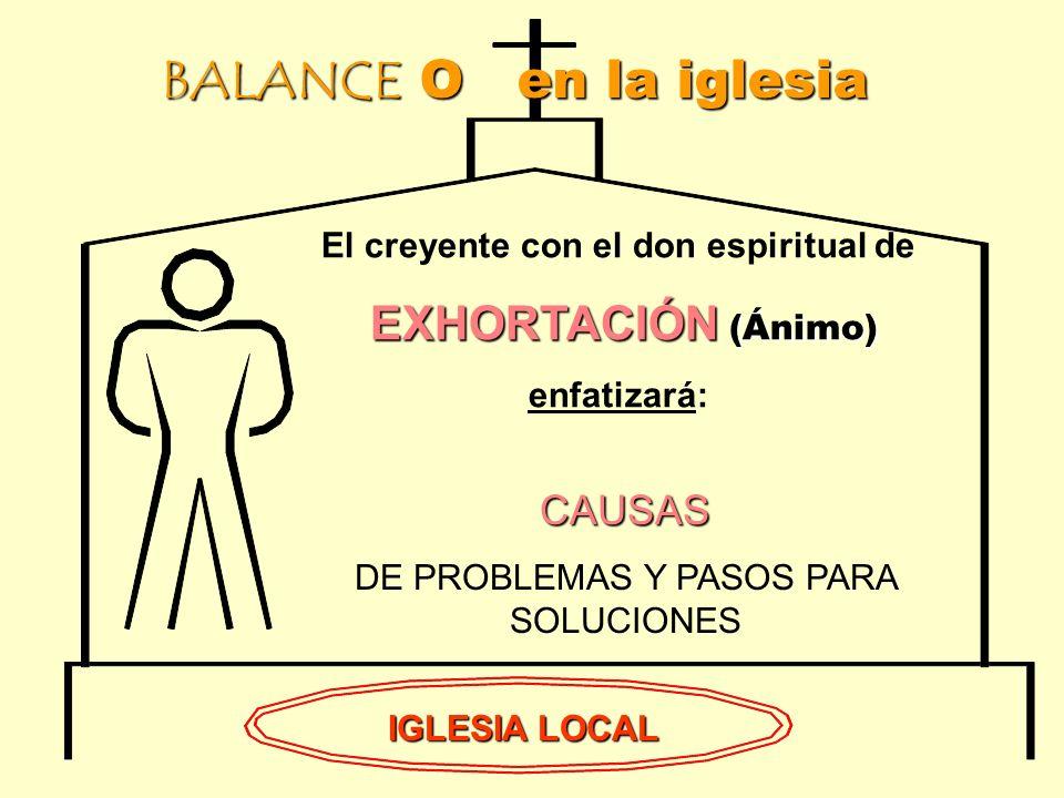 BALANCE O en la iglesia IGLESIA LOCAL El creyente con el don espiritual de EXHORTACIÓN (Ánimo) enfatizará: CAUSAS DE PROBLEMAS Y PASOS PARA SOLUCIONES