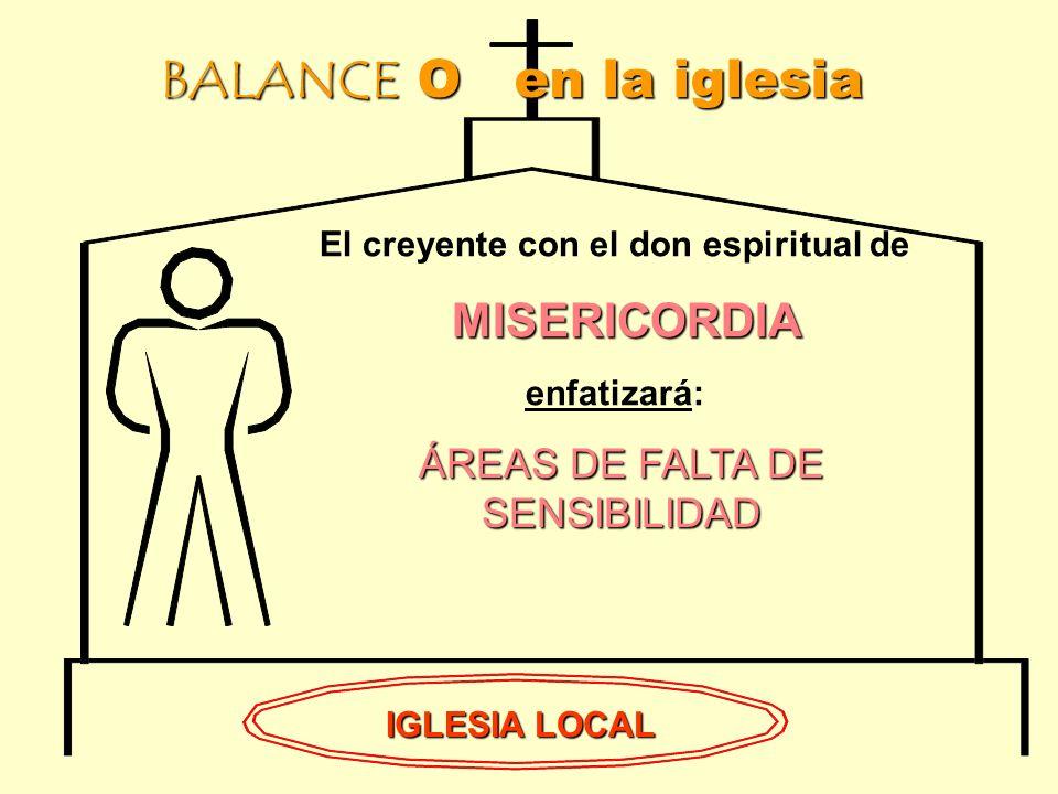 BALANCE O en la iglesia IGLESIA LOCAL El creyente con el don espiritual de MISERICORDIA MISERICORDIA enfatizará: ÁREAS DE FALTA DE SENSIBILIDAD