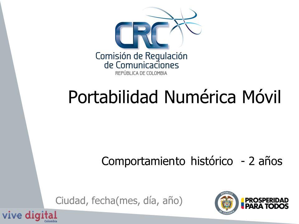 Portabilidad Numérica Móvil Comportamiento histórico - 2 años Ciudad, fecha(mes, día, año)