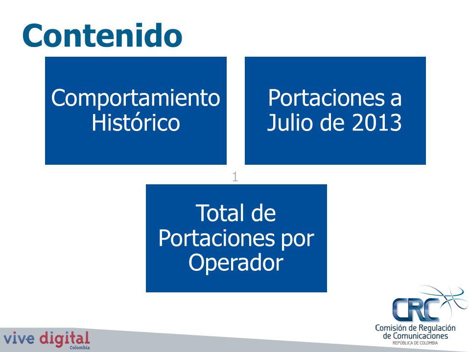 Contenido 1 Comportamiento Histórico Portaciones a Julio de 2013 Total de Portaciones por Operador