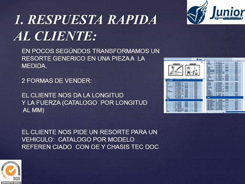 2.AHORRO DE ESPACIO: 116 cms. LINEALES TODAS LAS REFERENCIAS (EXPOSITOR INCLUIDO EN EL PRECIO) Vs.